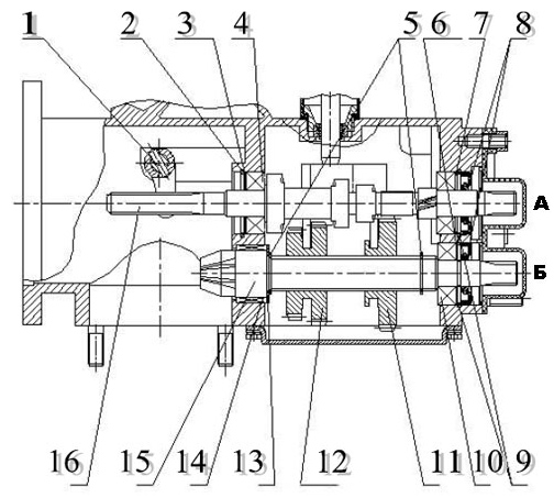 Рис. 7 Схема коробки передач